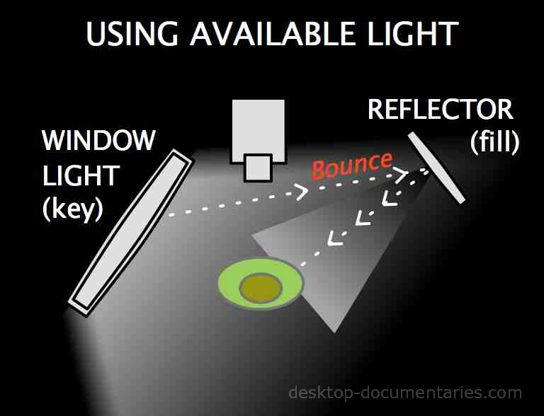 Lighting For Video: Using Available Light Diagram