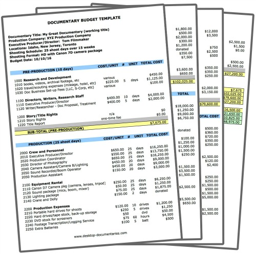 free budget proposal template