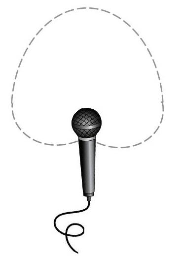 cardioid audio pattern