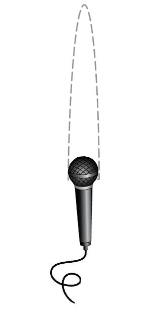 uni-directional audio pattern