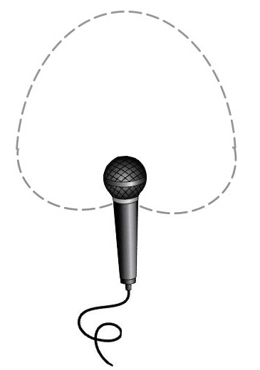 cardioid audio pattern
