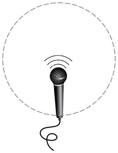omni-directional audio pattern